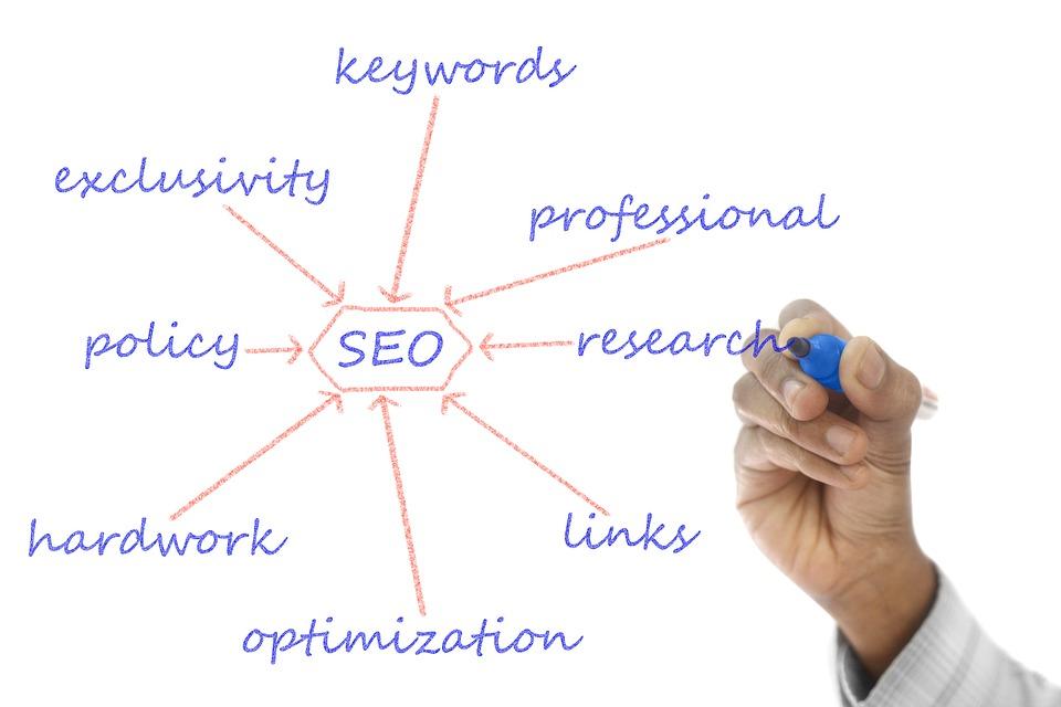 Seo细节化是决胜排名的关键 seo nofollow 网站优化 搜索引擎优化 太仓网络公司 太仓seo 第1张
